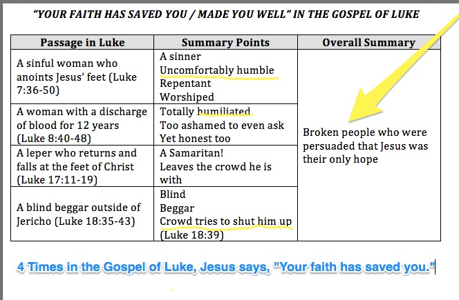 """Your Faith Has Saved You!"""